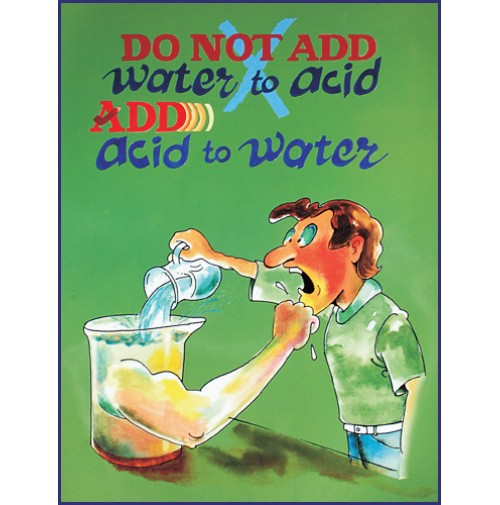 Do not Add Water to Acid  Add Acid to Water  - NSB Poster